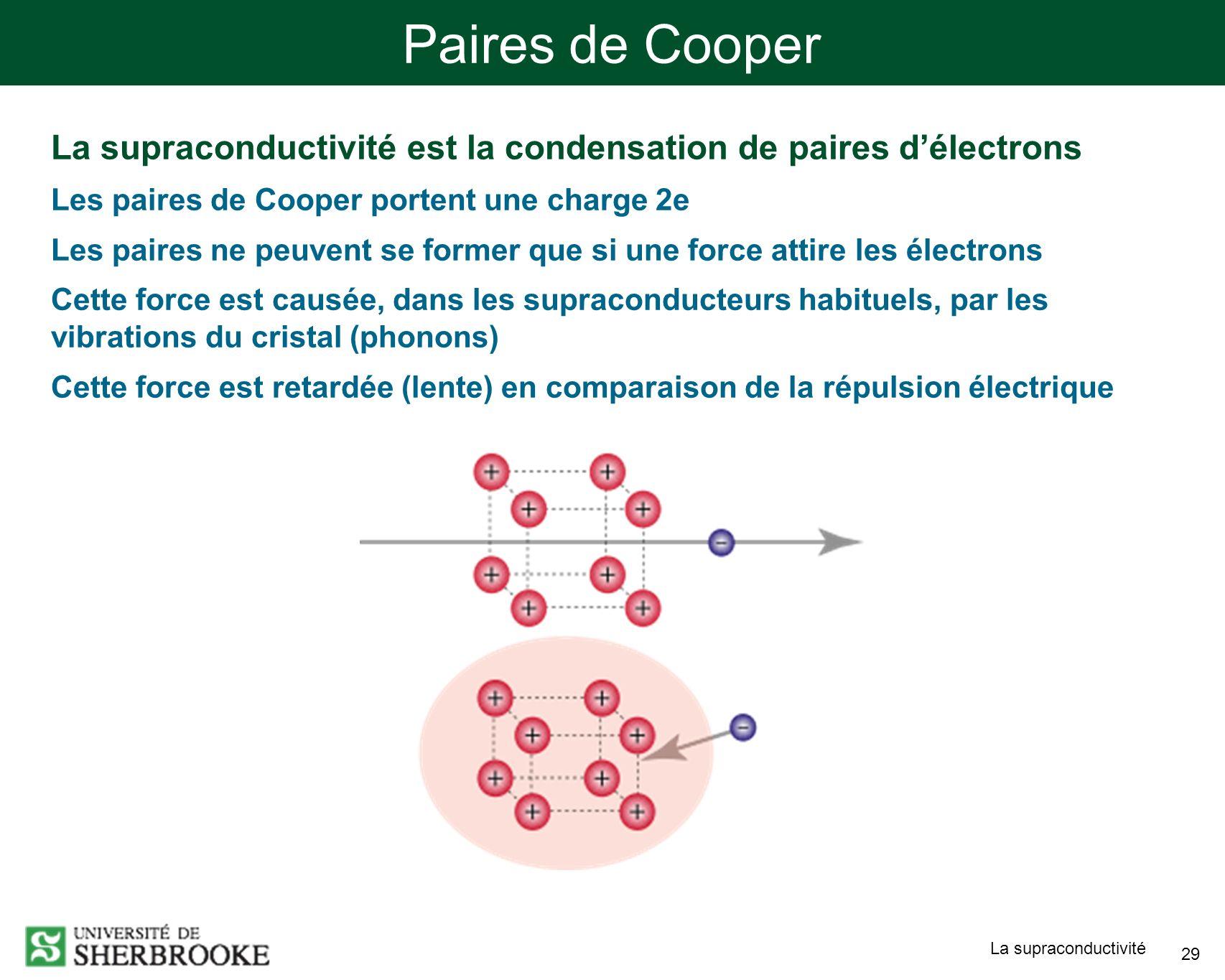 La supraconductivité 29 Paires de Cooper La supraconductivité est la condensation de paires délectrons Les paires de Cooper portent une charge 2e Les paires ne peuvent se former que si une force attire les électrons Cette force est causée, dans les supraconducteurs habituels, par les vibrations du cristal (phonons) Cette force est retardée (lente) en comparaison de la répulsion électrique