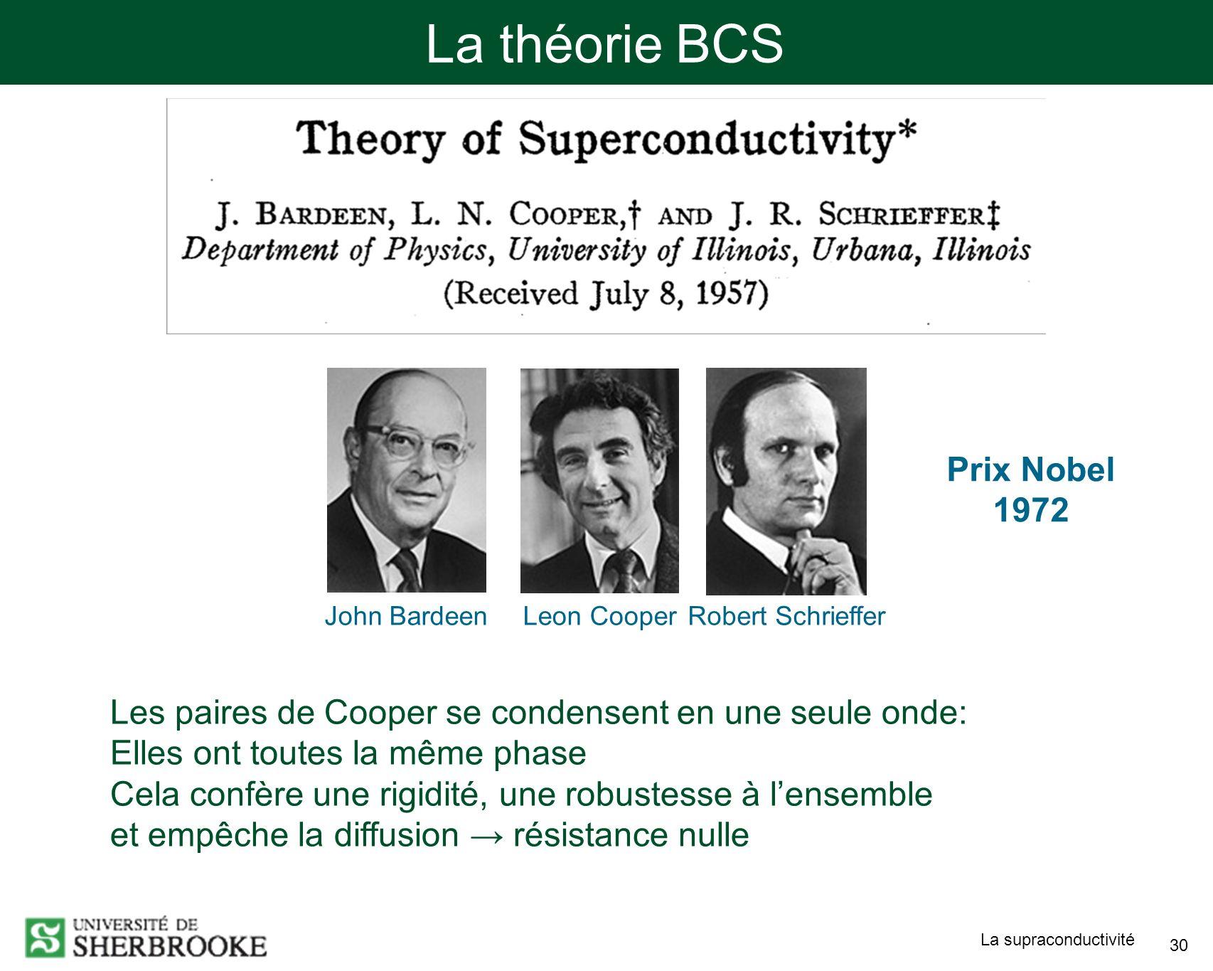 La supraconductivité 30 La théorie BCS John BardeenLeon CooperRobert Schrieffer Prix Nobel 1972 Les paires de Cooper se condensent en une seule onde: