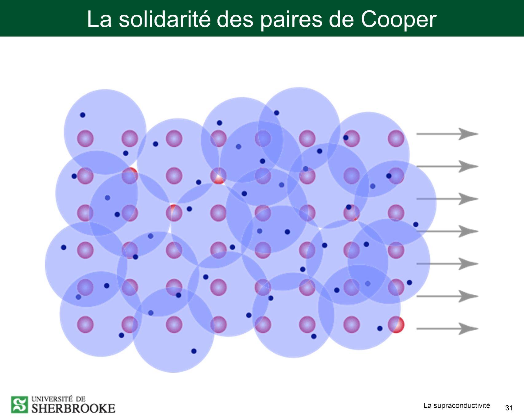 La supraconductivité 31 La solidarité des paires de Cooper