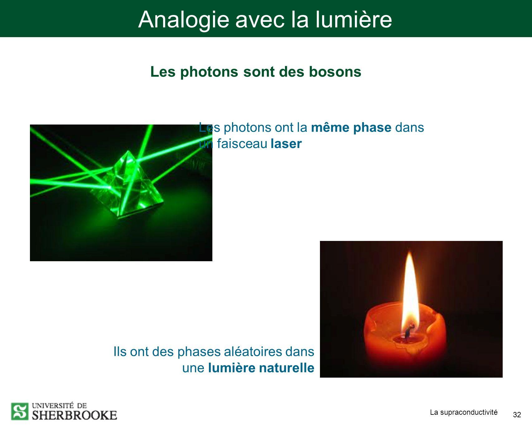 La supraconductivité 32 Analogie avec la lumière Les photons ont la même phase dans un faisceau laser Ils ont des phases aléatoires dans une lumière naturelle Les photons sont des bosons