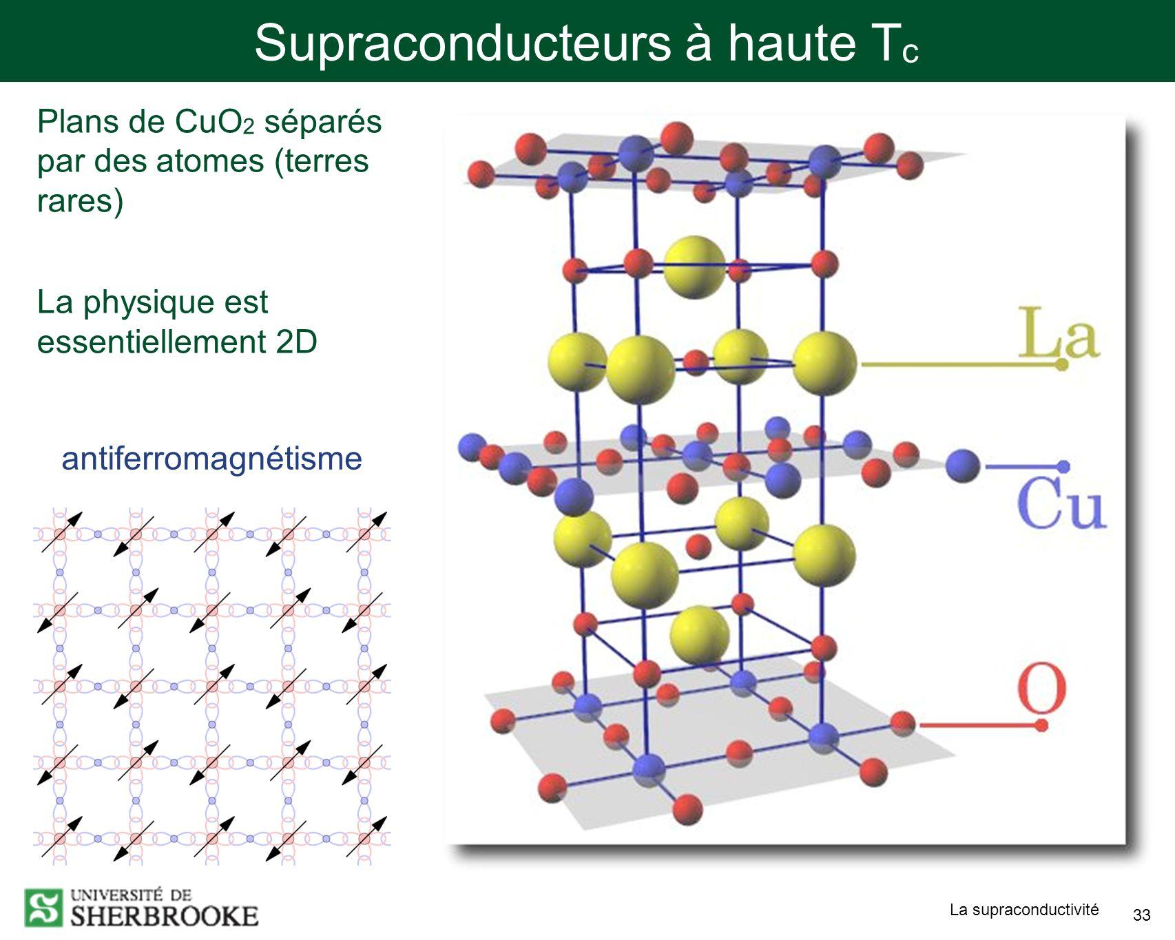 La supraconductivité 33 Supraconducteurs à haute T c Plans de CuO 2 séparés par des atomes (terres rares) La physique est essentiellement 2D antiferromagnétisme