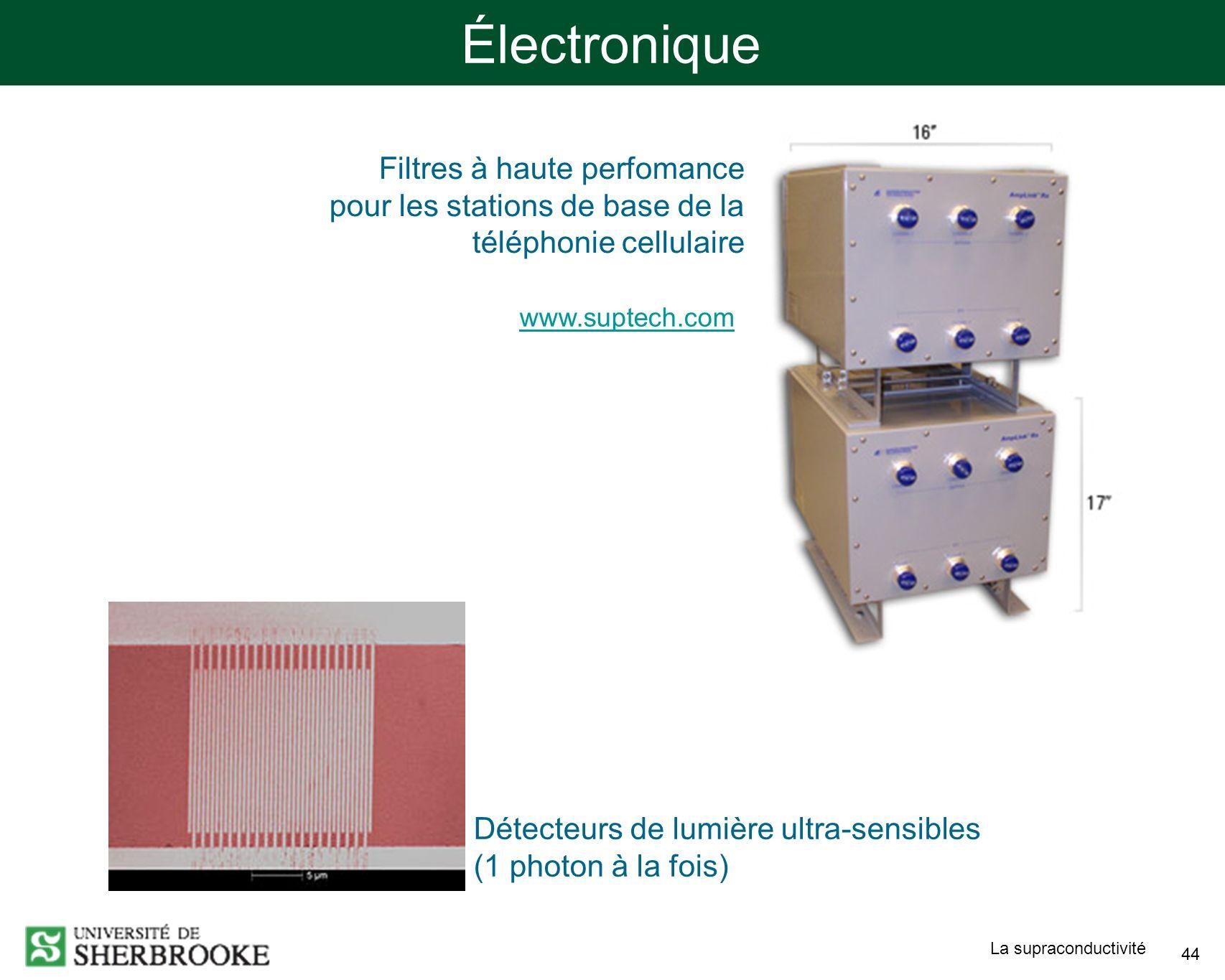 La supraconductivité 44 Électronique www.suptech.com Filtres à haute perfomance pour les stations de base de la téléphonie cellulaire Détecteurs de lumière ultra-sensibles (1 photon à la fois)