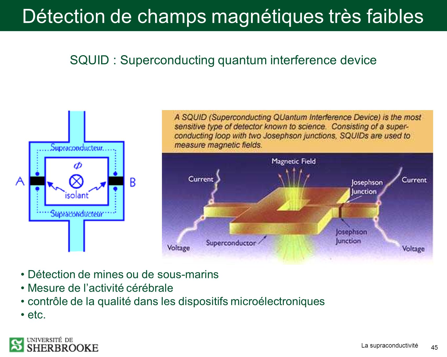 La supraconductivité 45 Détection de champs magnétiques très faibles SQUID : Superconducting quantum interference device Détection de mines ou de sous-marins Mesure de lactivité cérébrale contrôle de la qualité dans les dispositifs microélectroniques etc.