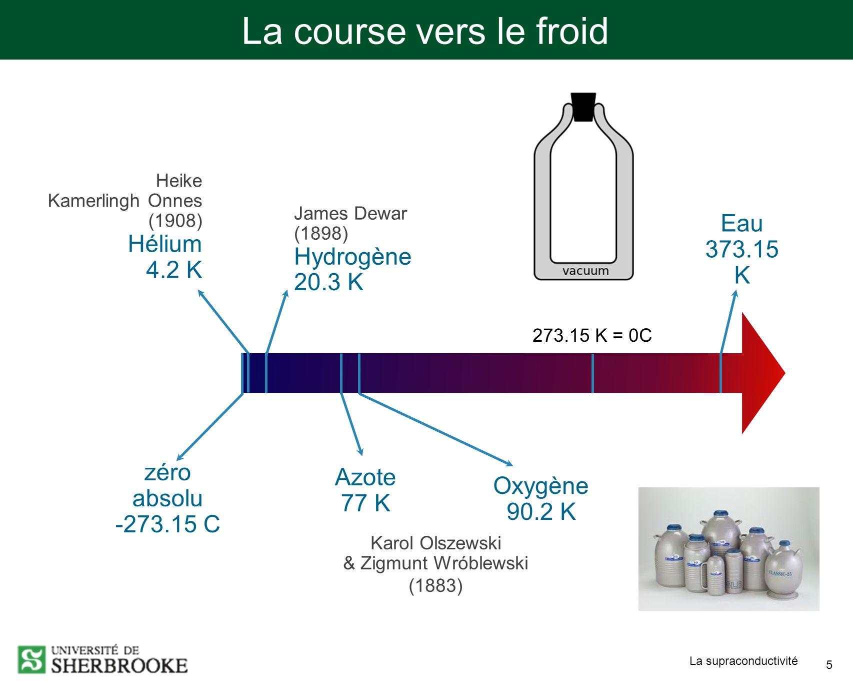 La supraconductivité 5 La course vers le froid 273.15 K = 0C James Dewar (1898) Hydrogène 20.3 K Heike Kamerlingh Onnes (1908) Hélium 4.2 K Azote 77 K