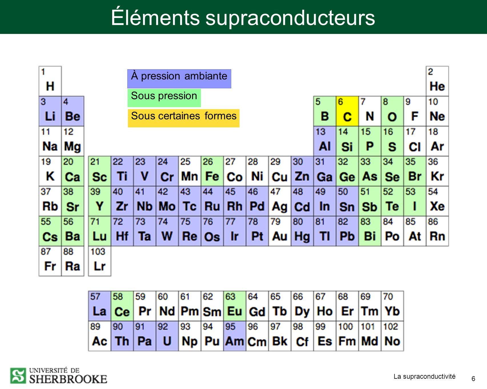 La supraconductivité 6 Éléments supraconducteurs À pression ambiante Sous pression Sous certaines formes