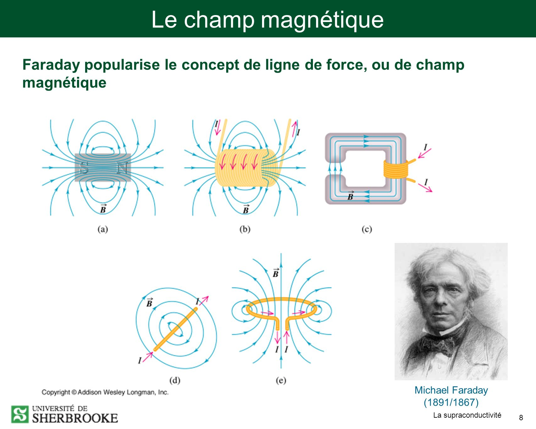La supraconductivité 39 LHC Large Hadron Collider