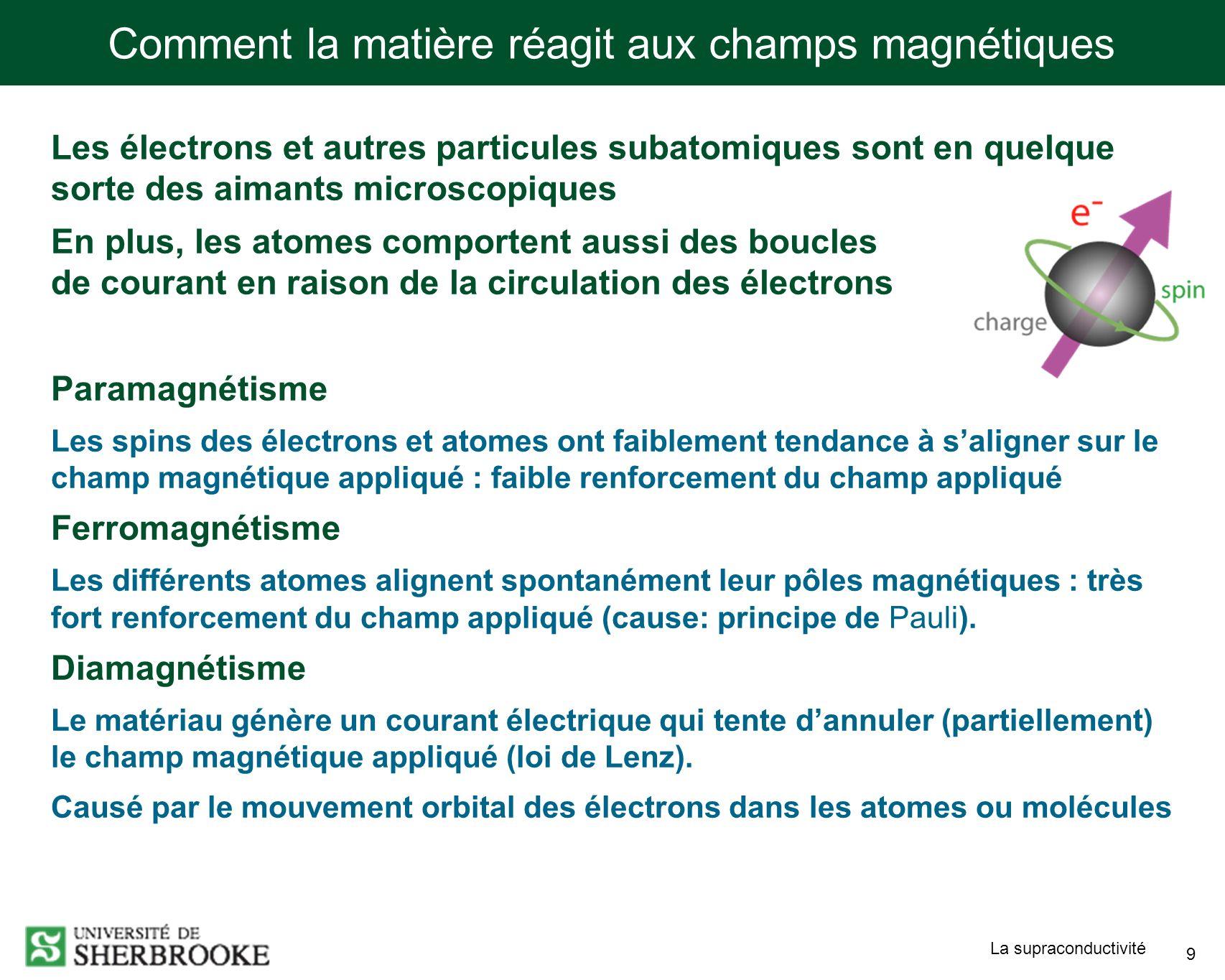 La supraconductivité 9 Comment la matière réagit aux champs magnétiques Les électrons et autres particules subatomiques sont en quelque sorte des aimants microscopiques En plus, les atomes comportent aussi des boucles de courant en raison de la circulation des électrons Paramagnétisme Les spins des électrons et atomes ont faiblement tendance à saligner sur le champ magnétique appliqué : faible renforcement du champ appliqué Ferromagnétisme Les différents atomes alignent spontanément leur pôles magnétiques : très fort renforcement du champ appliqué (cause: principe de Pauli).