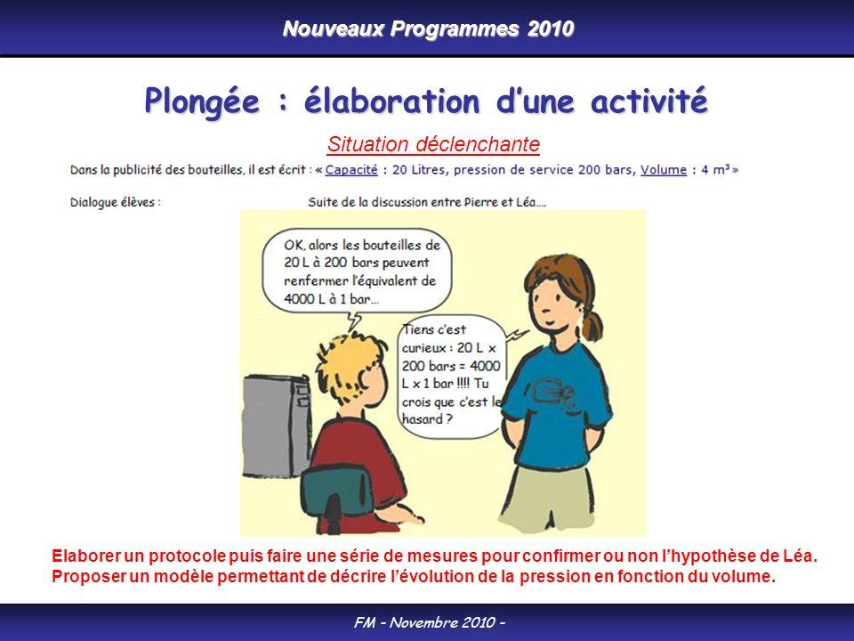 Nouveaux Programmes 2010 FM - Novembre 2010 - Elaborer un protocole puis faire une série de mesures pour confirmer ou non lhypothèse de Léa. Proposer