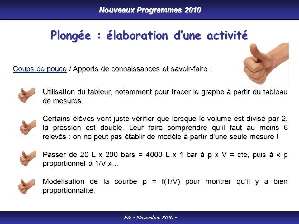 Nouveaux Programmes 2010 FM - Novembre 2010 - Coups de pouce / Apports de connaissances et savoir-faire : Utilisation du tableur, notamment pour tracer le graphe à partir du tableau de mesures.