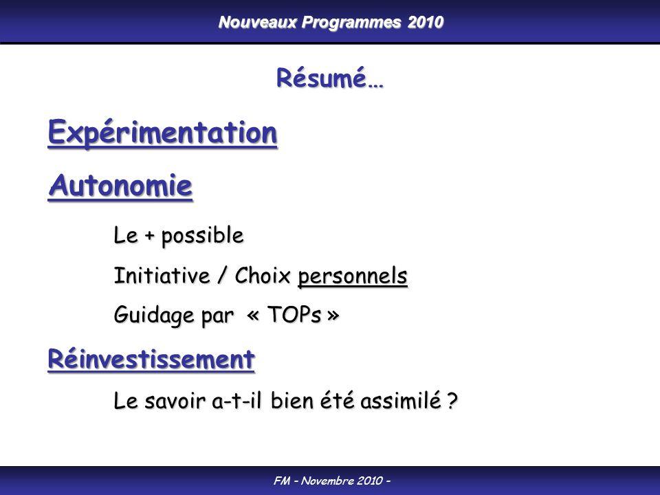 Nouveaux Programmes 2010 FM - Novembre 2010 - ExpérimentationAutonomie Le + possible Initiative / Choix personnels Guidage par « TOPs » Réinvestissement Le savoir a-t-il bien été assimilé .
