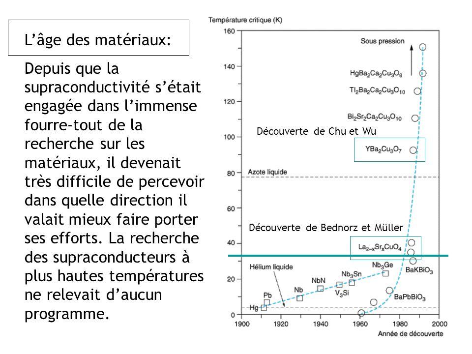 Lâge des matériaux: Depuis que la supraconductivité sétait engagée dans limmense fourre-tout de la recherche sur les matériaux, il devenait très diffi