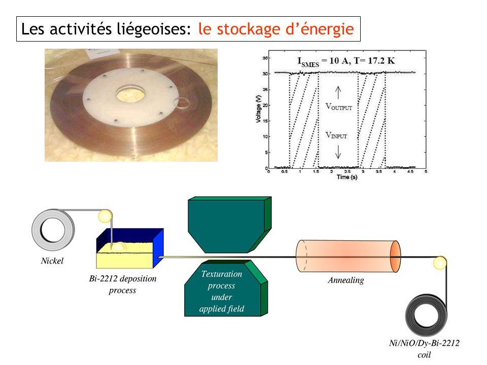 Les activités liégeoises: le stockage dénergie