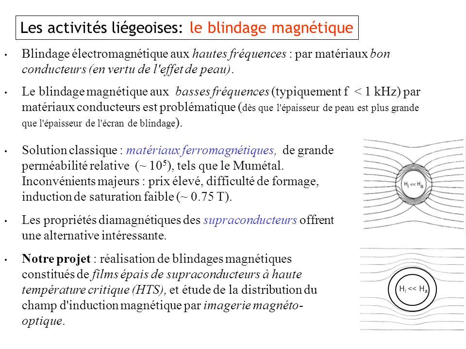 Les activités liégeoises: le blindage magnétique Blindage électromagnétique aux hautes fréquences : par matériaux bon conducteurs (en vertu de l'effet