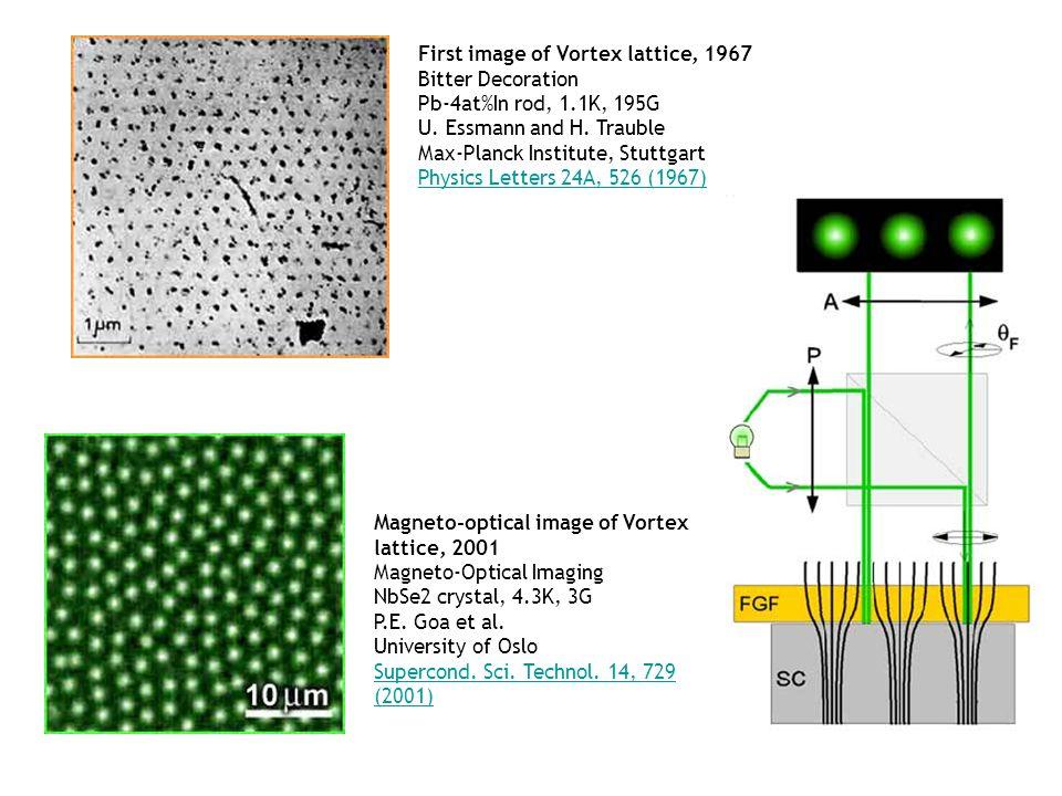 First image of Vortex lattice, 1967 Bitter Decoration Pb-4at%In rod, 1.1K, 195G U. Essmann and H. Trauble Max-Planck Institute, Stuttgart Physics Lett