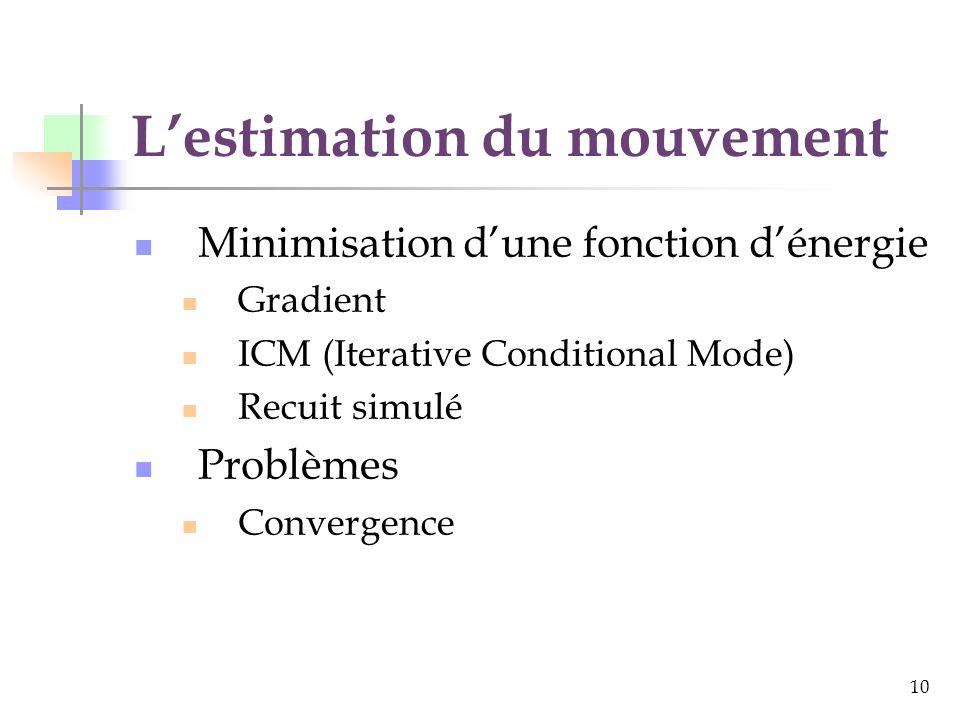 10 Lestimation du mouvement Minimisation dune fonction dénergie Gradient ICM (Iterative Conditional Mode) Recuit simulé Problèmes Convergence