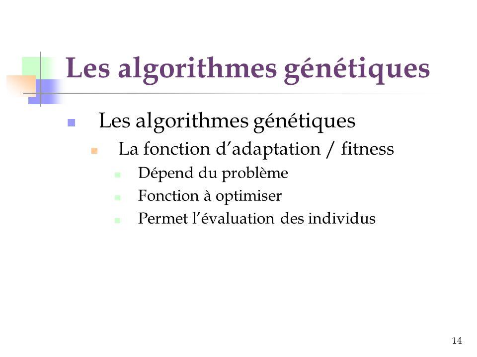 14 Les algorithmes génétiques La fonction dadaptation / fitness Dépend du problème Fonction à optimiser Permet lévaluation des individus