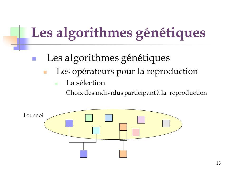 15 Les algorithmes génétiques Les opérateurs pour la reproduction La sélection Choix des individus participant à la reproduction Tournoi