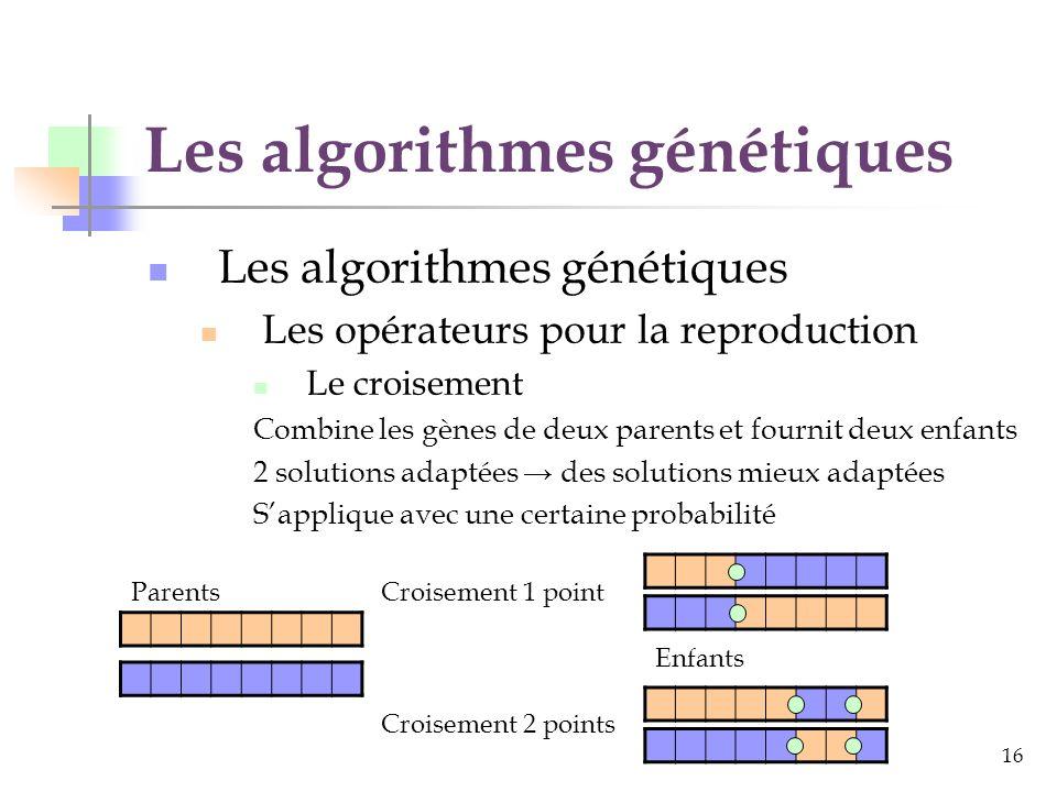 16 Les algorithmes génétiques Les opérateurs pour la reproduction Le croisement Combine les gènes de deux parents et fournit deux enfants 2 solutions adaptées des solutions mieux adaptées Sapplique avec une certaine probabilité Croisement 1 point Croisement 2 points Parents Enfants