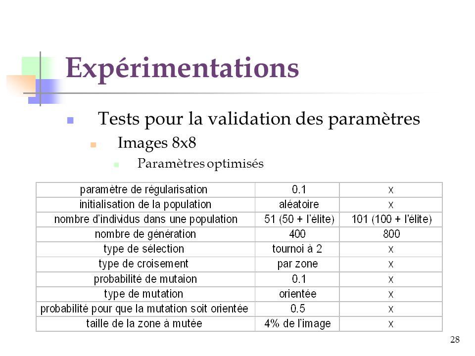 28 Expérimentations Tests pour la validation des paramètres Images 8x8 Paramètres optimisés