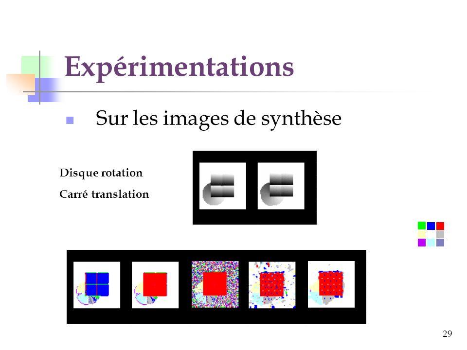 29 Expérimentations Sur les images de synthèse Disque rotation Carré translation
