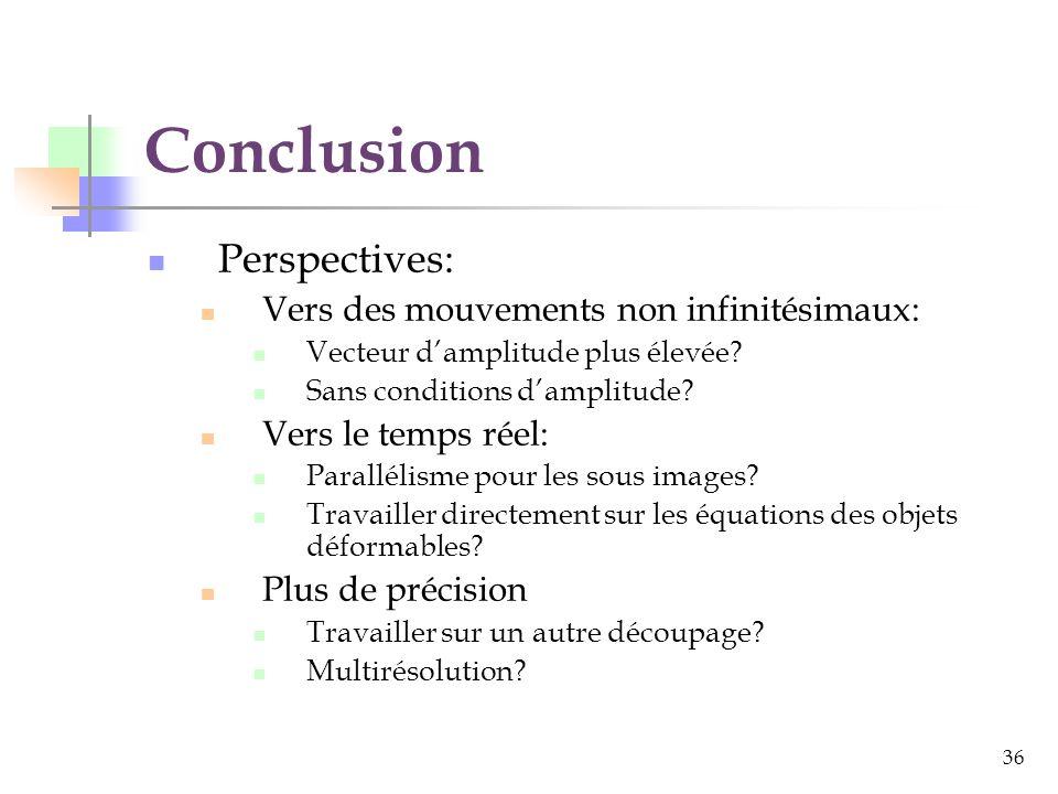 36 Conclusion Perspectives: Vers des mouvements non infinitésimaux: Vecteur damplitude plus élevée? Sans conditions damplitude? Vers le temps réel: Pa