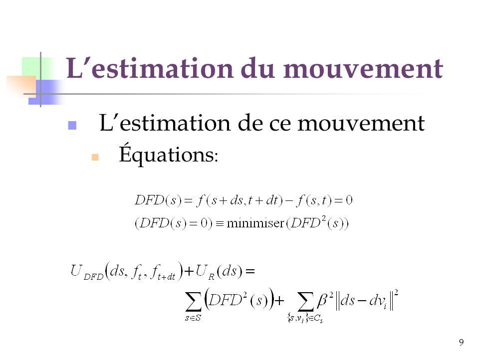 9 Lestimation du mouvement Lestimation de ce mouvement Équations :