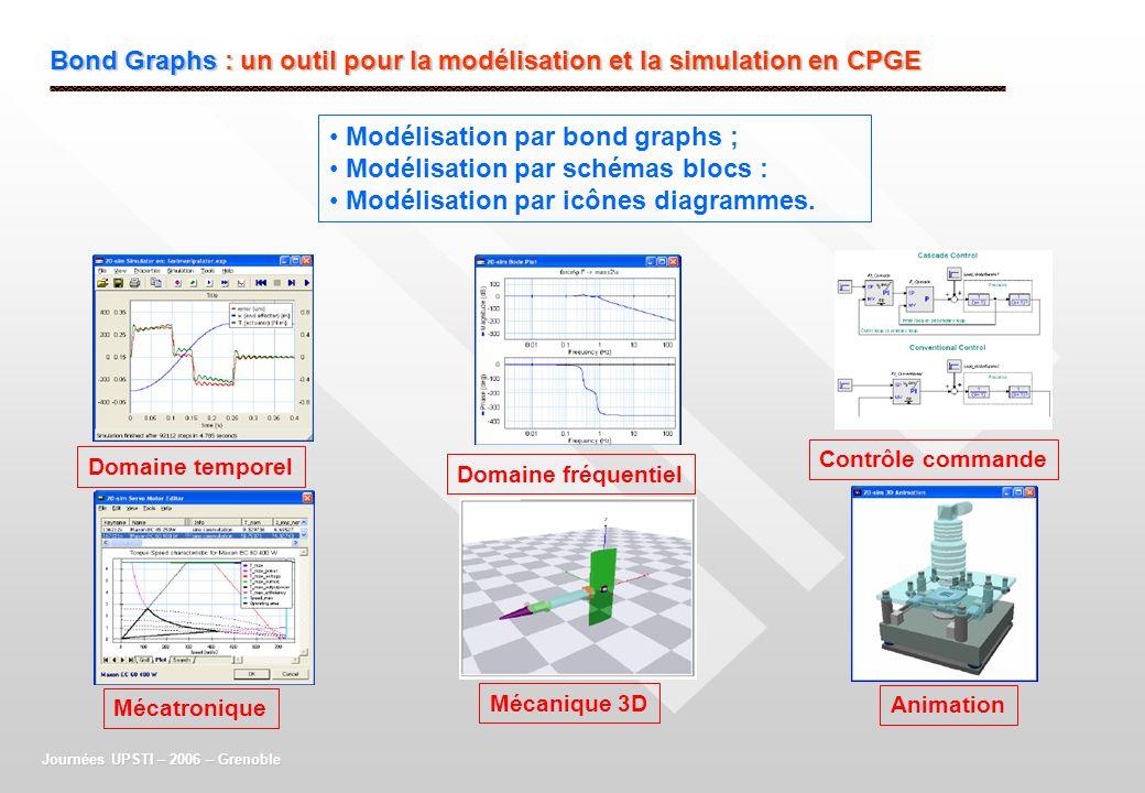 Bond Graphs : un outil pour la modélisation et la simulation en CPGE Journées UPSTI – 2006 – Grenoble Modélisation par bond graphs ; Modélisation par