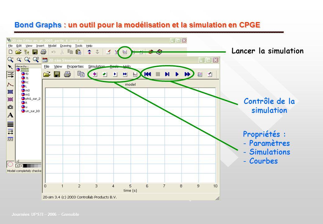 Bond Graphs : un outil pour la modélisation et la simulation en CPGE Journées UPSTI – 2006 – Grenoble Lancer la simulation Contrôle de la simulation P