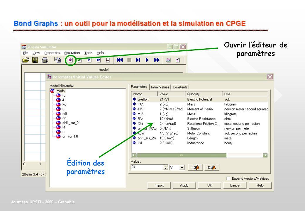Bond Graphs : un outil pour la modélisation et la simulation en CPGE Journées UPSTI – 2006 – Grenoble Ouvrir léditeur de paramètres Édition des paramè