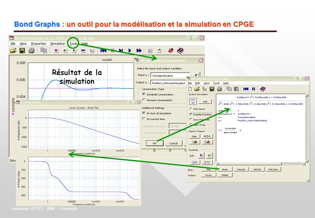 Bond Graphs : un outil pour la modélisation et la simulation en CPGE Journées UPSTI – 2006 – Grenoble Résultat de la simulation