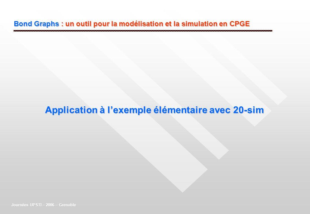 Bond Graphs : un outil pour la modélisation et la simulation en CPGE Journées UPSTI – 2006 – Grenoble Application à lexemple élémentaire avec 20-sim