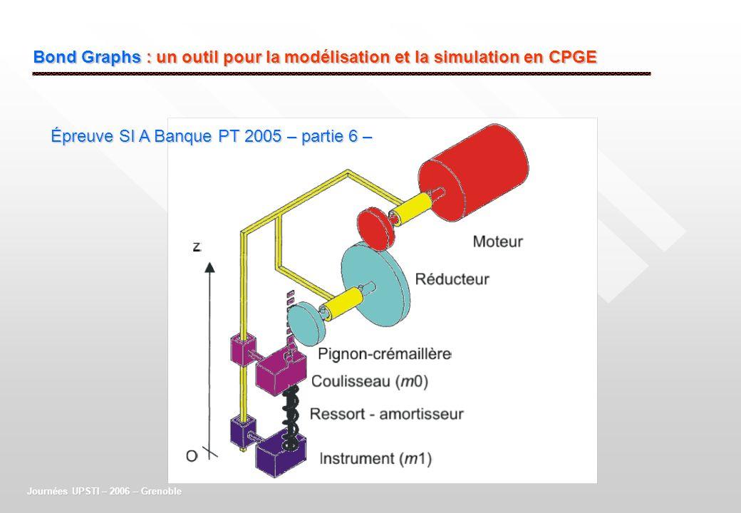 Bond Graphs : un outil pour la modélisation et la simulation en CPGE Épreuve SI A Banque PT 2005 – partie 6 – Journées UPSTI – 2006 – Grenoble