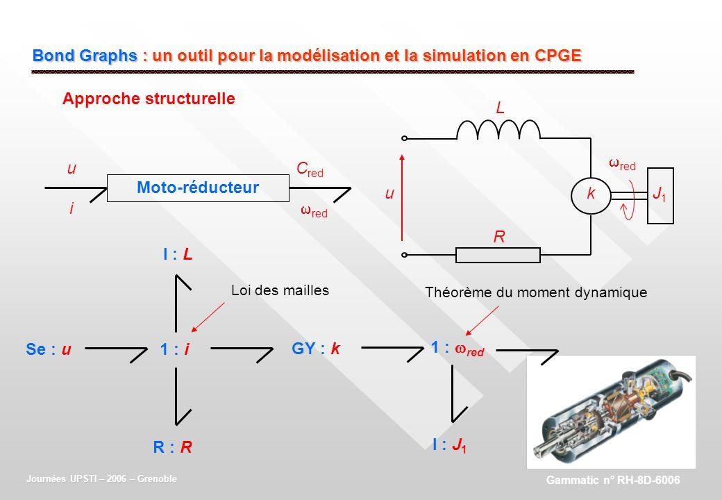 Bond Graphs : un outil pour la modélisation et la simulation en CPGE Journées UPSTI – 2006 – Grenoble Moto-réducteur uiui C red red Gammatic n° RH-8D-