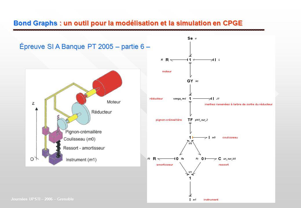 Bond Graphs : un outil pour la modélisation et la simulation en CPGE Journées UPSTI – 2006 – Grenoble Épreuve SI A Banque PT 2005 – partie 6 –