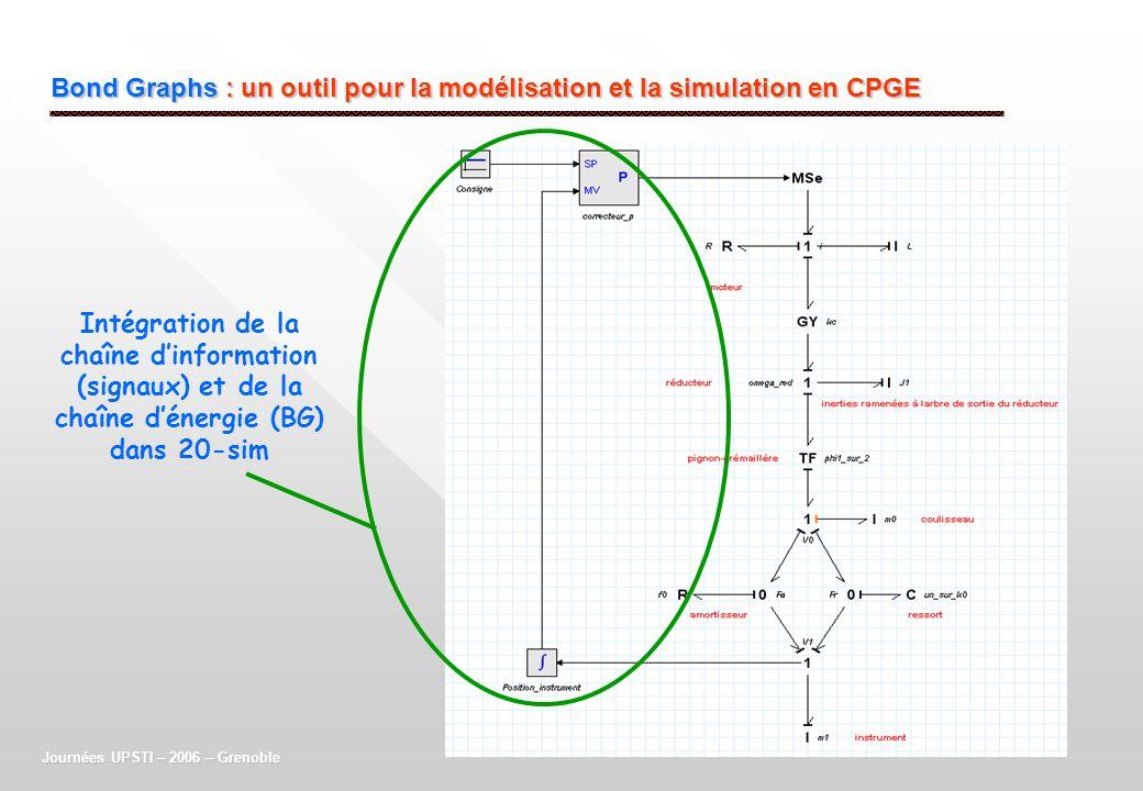 Bond Graphs : un outil pour la modélisation et la simulation en CPGE Journées UPSTI – 2006 – Grenoble Intégration de la chaîne dinformation (signaux)