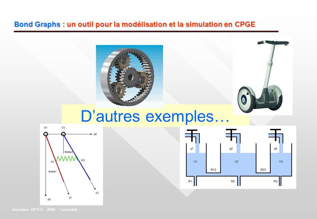 Dautres exemples… Bond Graphs : un outil pour la modélisation et la simulation en CPGE Journées UPSTI – 2006 – Grenoble