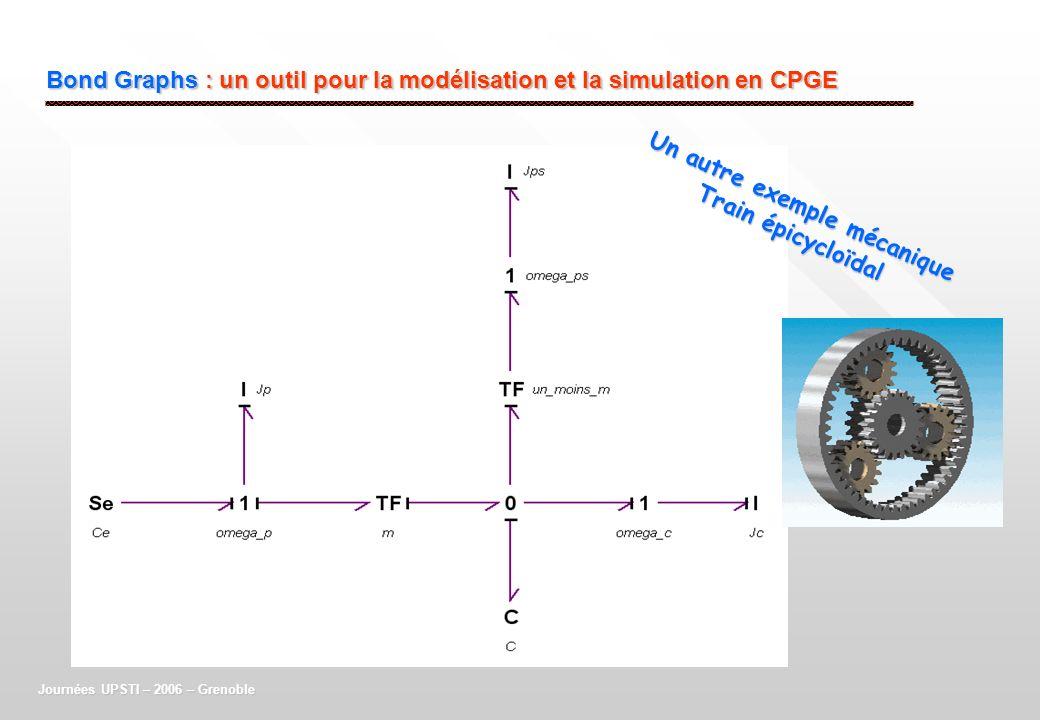 Bond Graphs : un outil pour la modélisation et la simulation en CPGE Journées UPSTI – 2006 – Grenoble Un autre exemple mécanique Train épicycloïdal