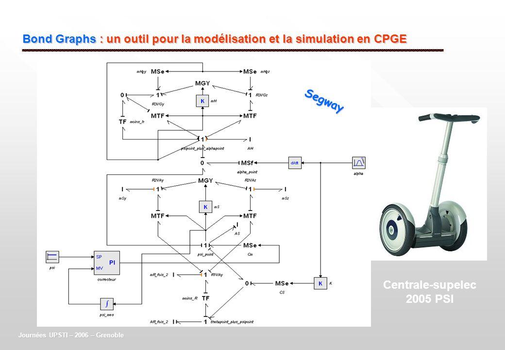 Bond Graphs : un outil pour la modélisation et la simulation en CPGE Journées UPSTI – 2006 – Grenoble Segway Centrale-supelec 2005 PSI