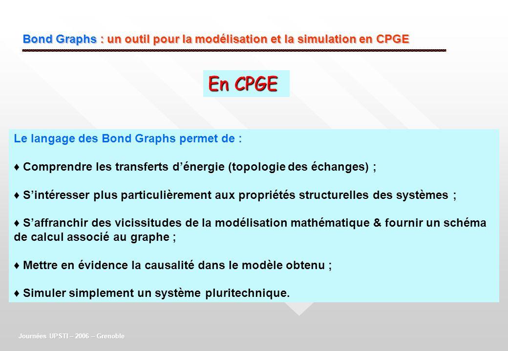 Bond Graphs : un outil pour la modélisation et la simulation en CPGE Journées UPSTI – 2006 – Grenoble Le langage des Bond Graphs permet de : Comprendr