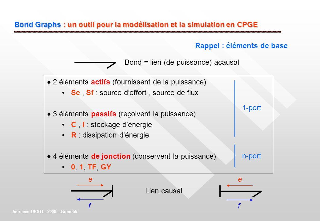 Bond Graphs : un outil pour la modélisation et la simulation en CPGE Rappel : éléments de base 2 éléments actifs (fournissent de la puissance) Se, Sf
