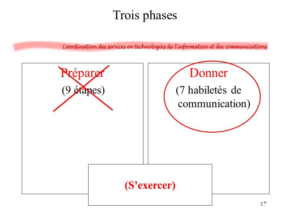 Préparer (9 étapes) Donner (7 habiletés de communication) Trois phases (S exercer) 17