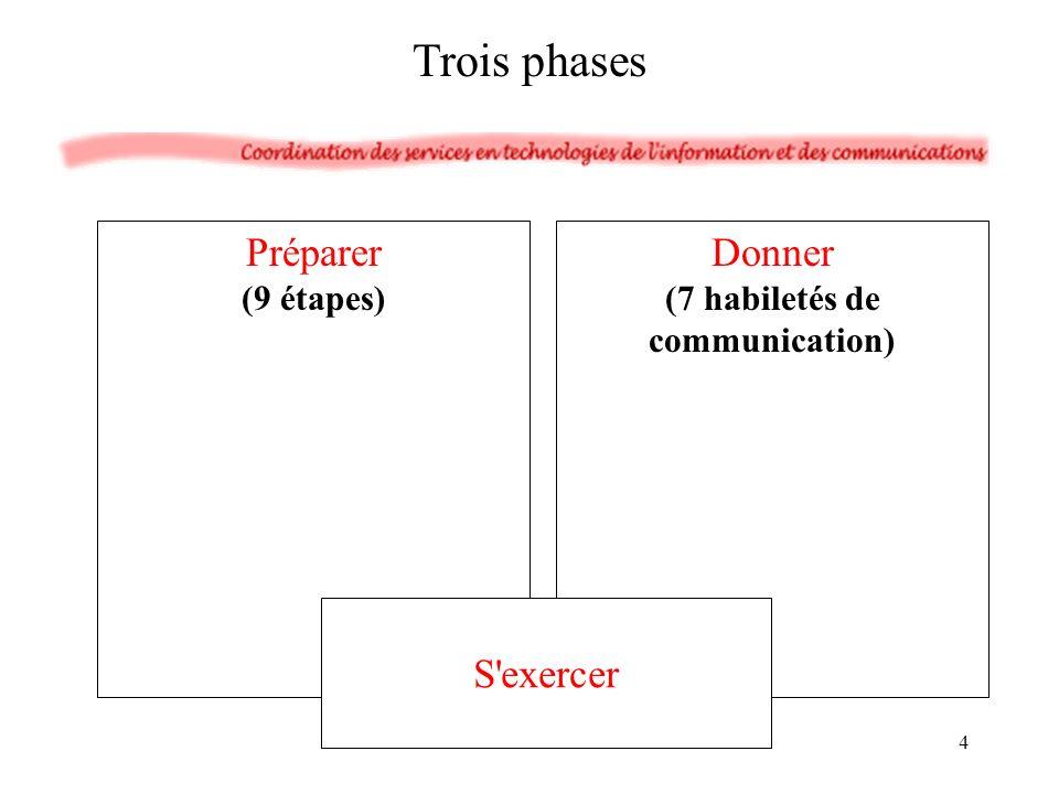 Donner (7 habiletés de communication) Préparer (9 étapes) Trois phases S exercer 4