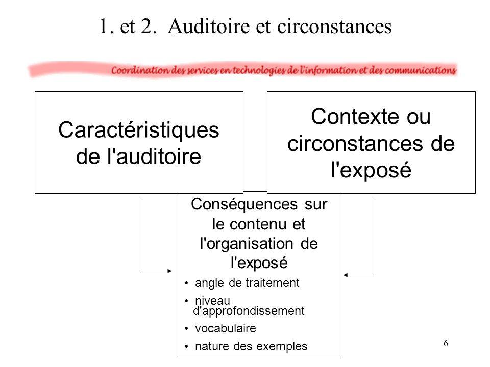Conséquences sur le contenu et l organisation de l exposé angle de traitement niveau d approfondissement vocabulaire nature des exemples Contexte ou circonstances de l exposé Caractéristiques de l auditoire 1.