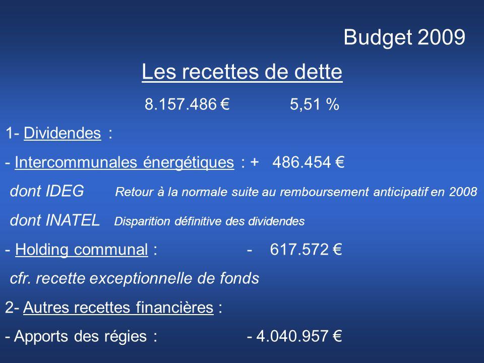 Budget 2009 Les recettes de dette 8.157.486 5,51 % 1- Dividendes : - Intercommunales énergétiques : + 486.454 dont IDEG Retour à la normale suite au remboursement anticipatif en 2008 dont INATEL Disparition définitive des dividendes - Holding communal :- 617.572 cfr.