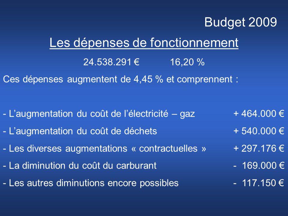 Budget 2009 Les dépenses de fonctionnement 24.538.291 16,20 % Ces dépenses augmentent de 4,45 % et comprennent : - Laugmentation du coût de lélectricité – gaz+ 464.000 - Laugmentation du coût de déchets+ 540.000 - Les diverses augmentations « contractuelles »+ 297.176 - La diminution du coût du carburant- 169.000 - Les autres diminutions encore possibles- 117.150