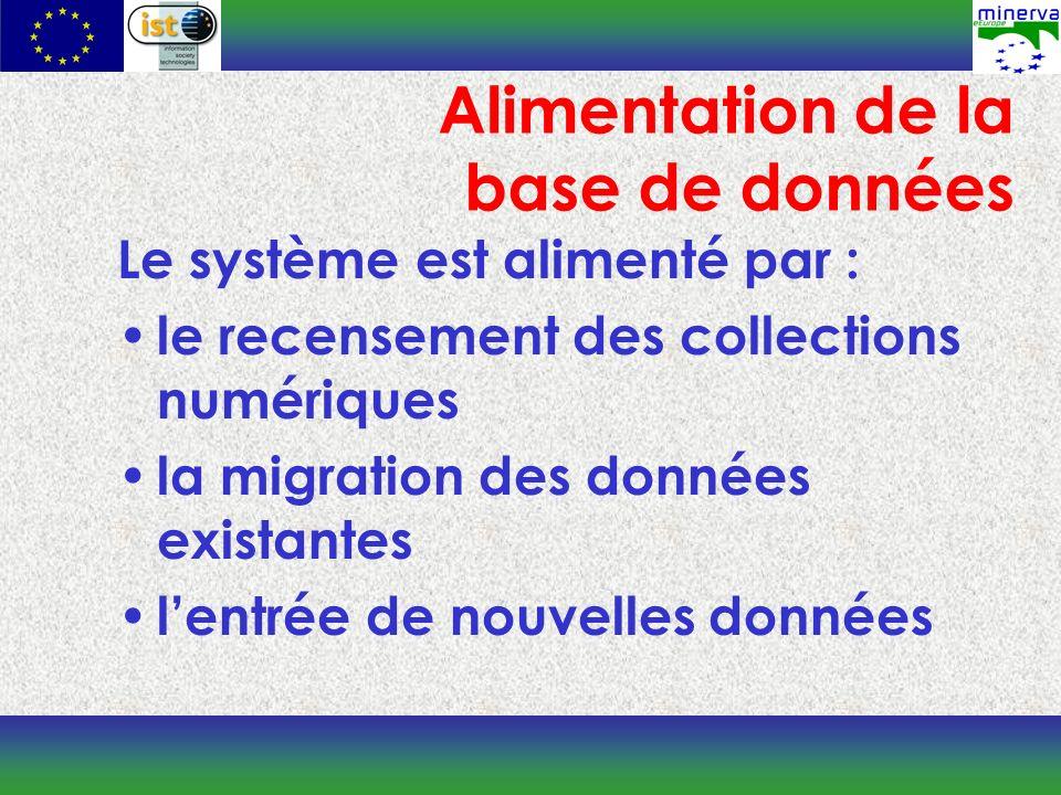 Le système est alimenté par : le recensement des collections numériques la migration des données existantes lentrée de nouvelles données Alimentation de la base de données