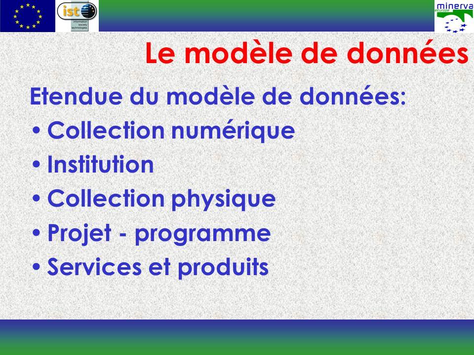 Etendue du modèle de données: Collection numérique Institution Collection physique Projet - programme Services et produits Le modèle de données