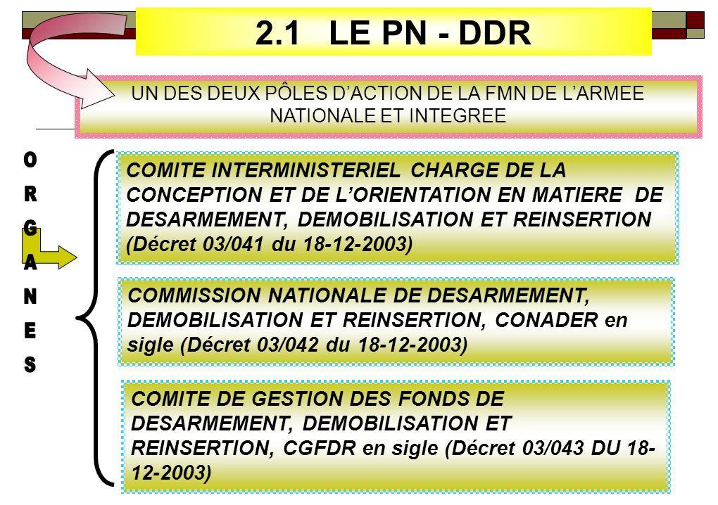 2.PROCESSUS DINTEGRATION ET PN - DDR 2.1 LE PN-DDR 2.2 LINTEGRATION 2.2.1. LA STRUCTURE MILITAIRE DINTEGRATION (SMI)2.2.2. ELEMENTS CONCERNES PAR LINT