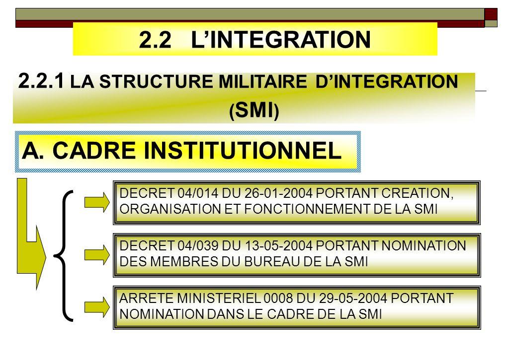 2.1LE PN - DDR COMITE INTERMINISTERIEL CHARGE DE LA CONCEPTION ET DE LORIENTATION EN MATIERE DE DESARMEMENT, DEMOBILISATION ET REINSERTION (Décret 03/