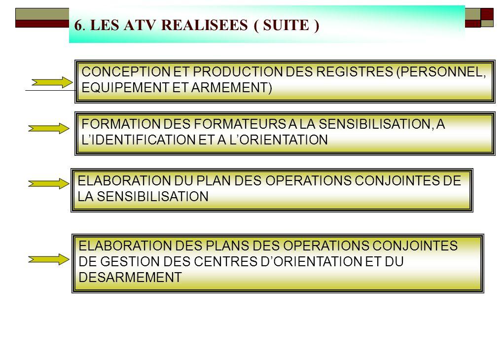 6. LES ATV REALISEES PARMI LES ACTIVITES REALISEES LA 1 ère BRIGADE INTEGREE (BRIGADE ITURI) RECONNAISSANCE DE SIX CBR, FINALISATION DE LA PLANIFICATI